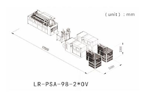 LR-PSA-98P Pocket Spring Assembly Machine